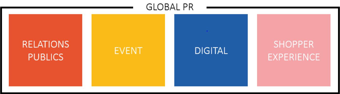 Hopscotch Schwerpunkte 2019 Grafik
